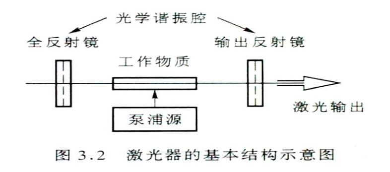 激光电路 电容作用