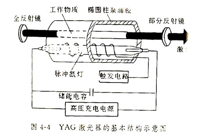 yag电路原理图