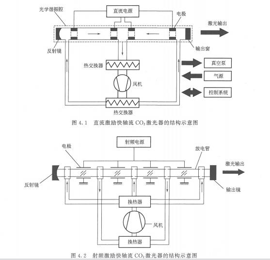 简易激光模块电路图